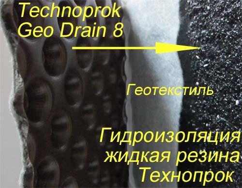 Укладка профилированной мембраны Technoprok Geo Drain для дренажа фундамента
